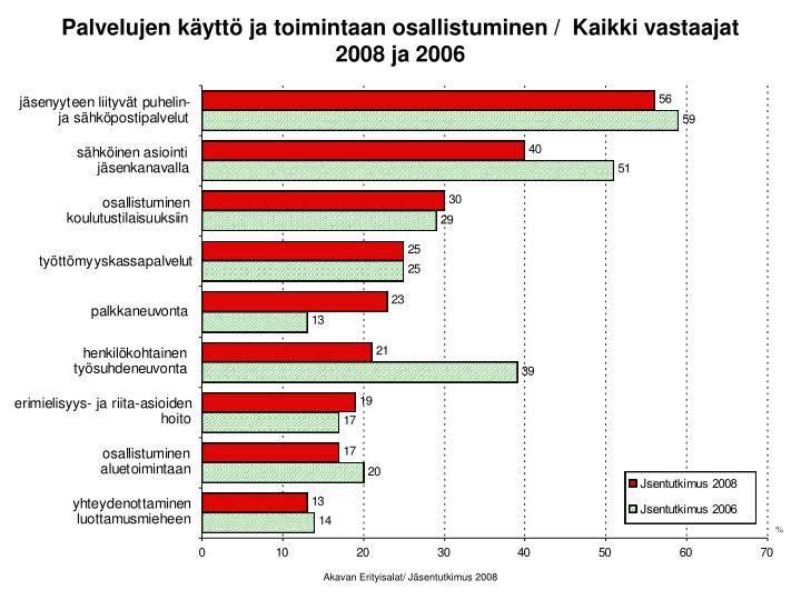 Palvelujen käyttö ja toimintaan osallistuminen /  Kaikki vastaajat 2008 ja 2006