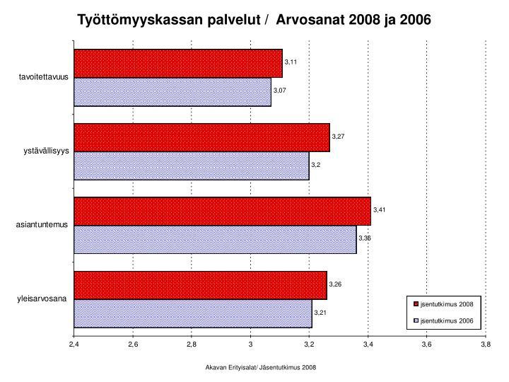 Työttömyyskassan palvelut /  Arvosanat 2008 ja 2006