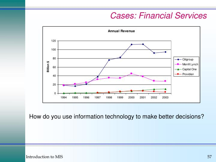 Cases: Financial Services