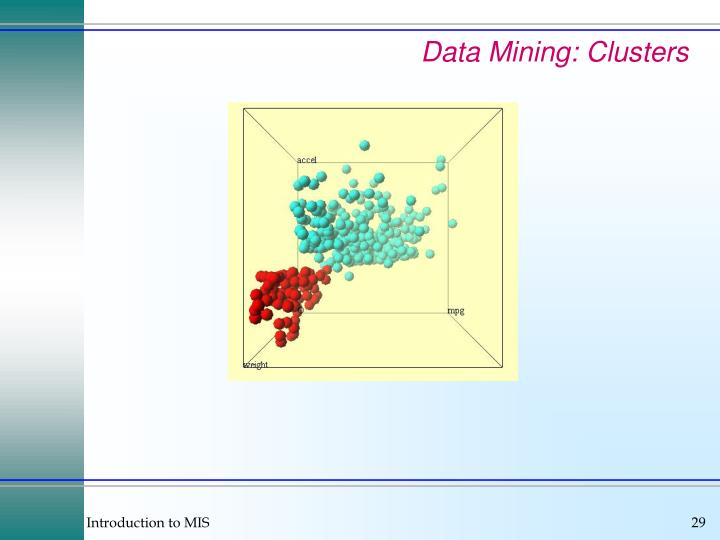 Data Mining: Clusters