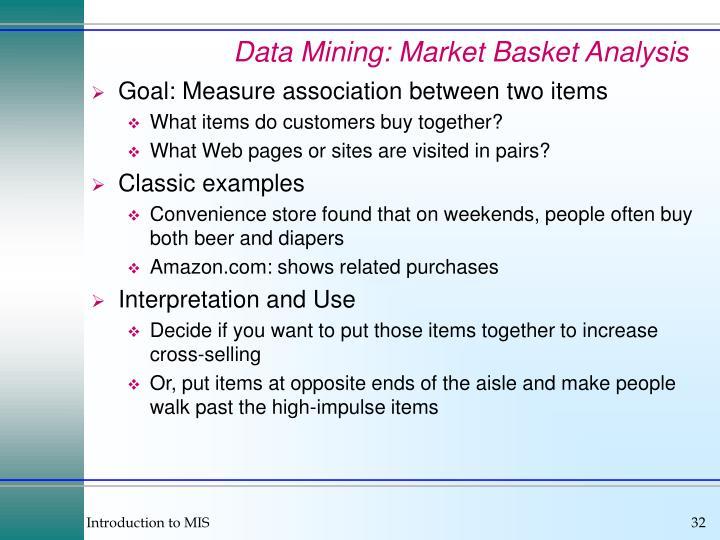 Data Mining: Market Basket Analysis