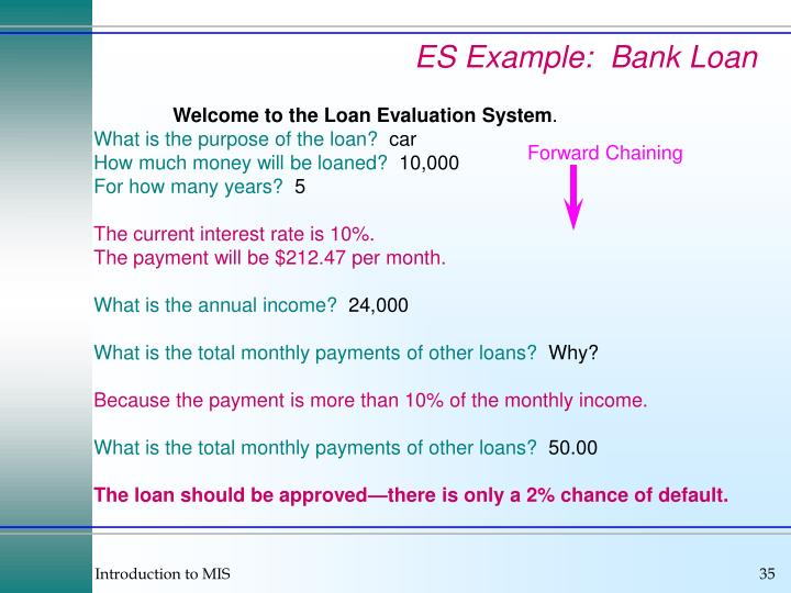 ES Example:  Bank Loan