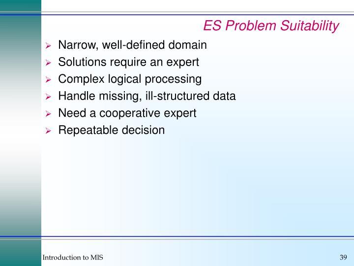 ES Problem Suitability