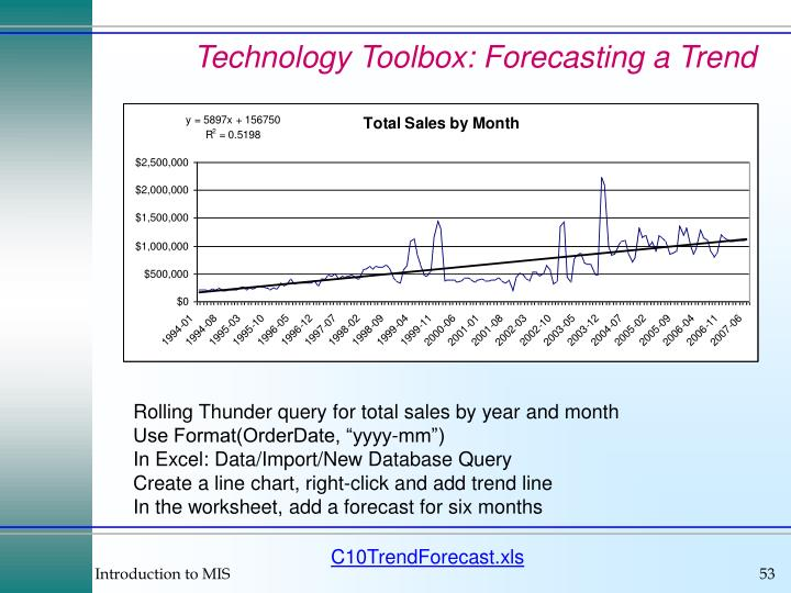Technology Toolbox: Forecasting a Trend
