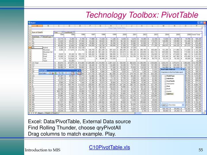Technology Toolbox: PivotTable