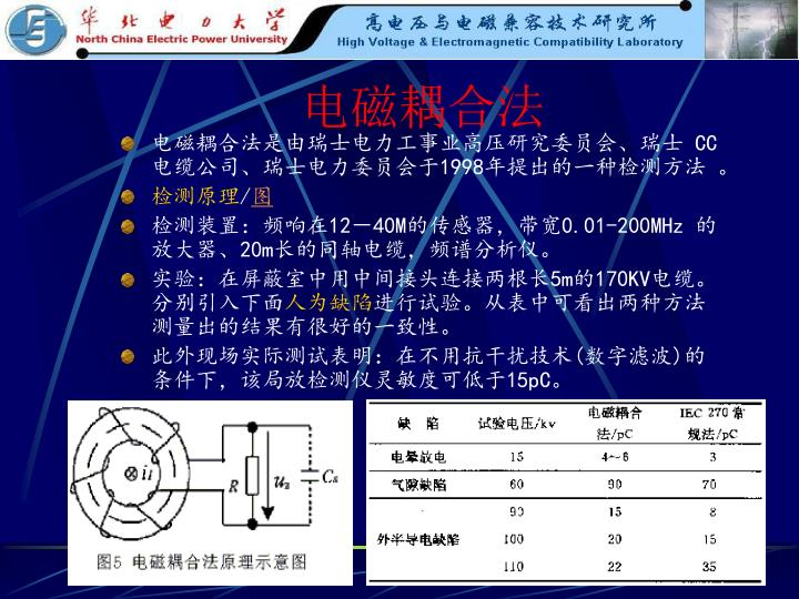 电磁耦合法