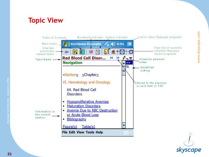 Topic View