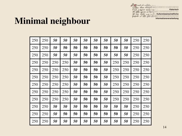 Minimal neighbour