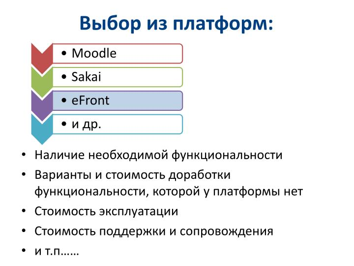 Выбор из платформ: