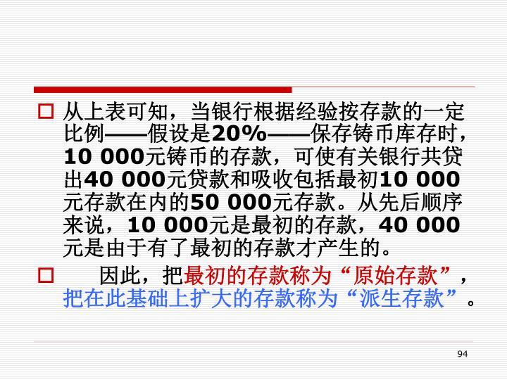 从上表可知,当银行根据经验按存款的一定比例