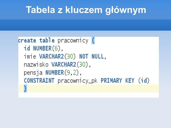 Tabela z kluczem głównym