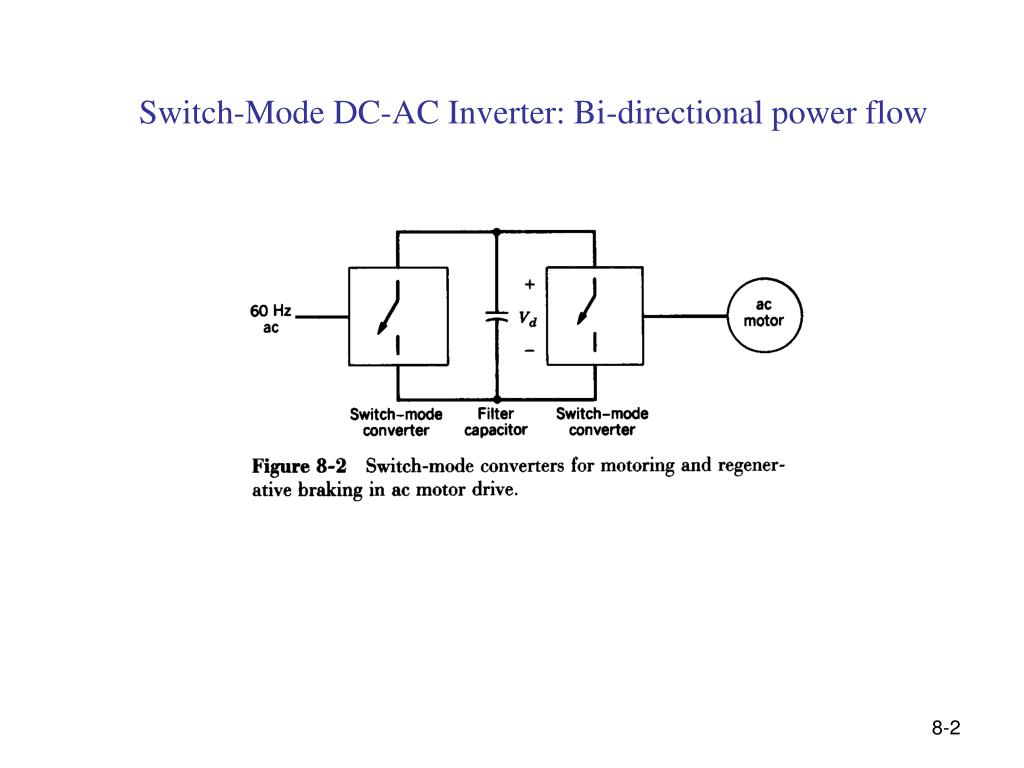 PPT - Switch-Mode DC-AC Inverters PowerPoint Presentation