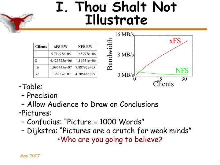 I. Thou Shalt Not Illustrate