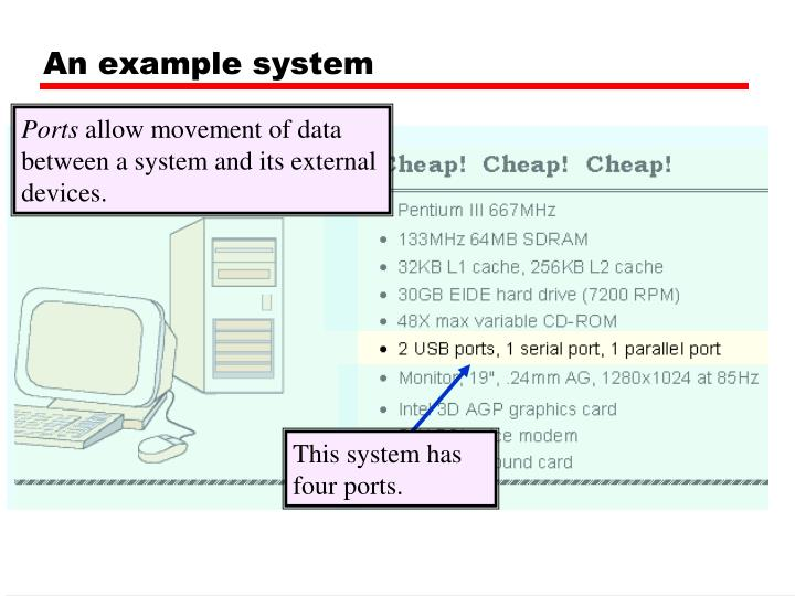 An example system