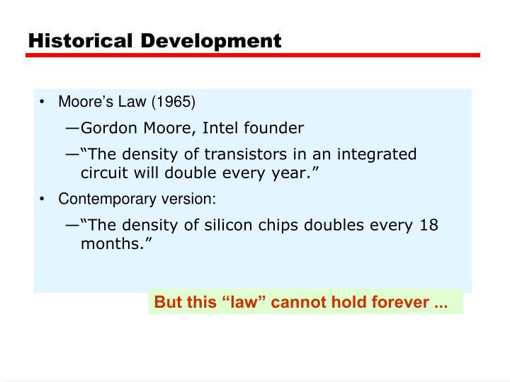 Moore's Law (1965)