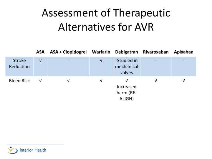 Assessment of Therapeutic Alternatives for AVR