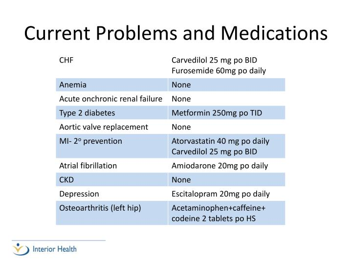 Current Problems and Medications