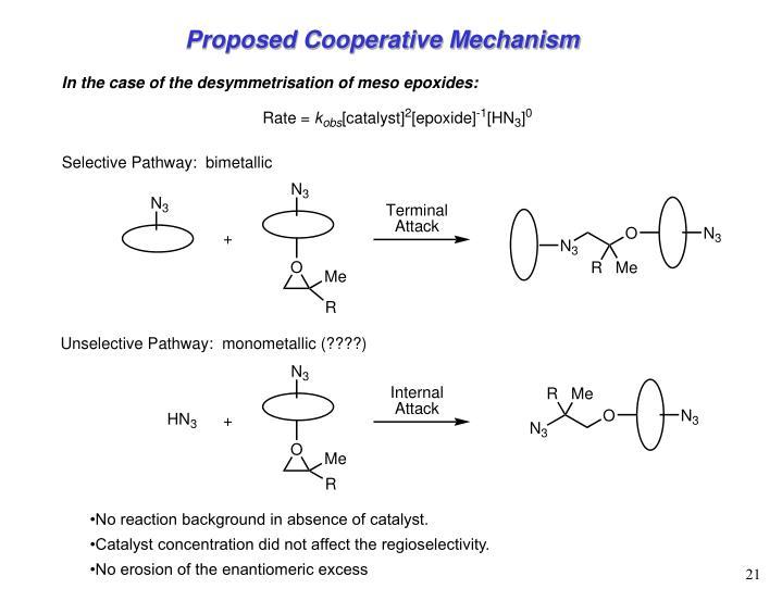 Proposed Cooperative Mechanism