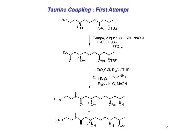 Taurine Coupling : First Attempt