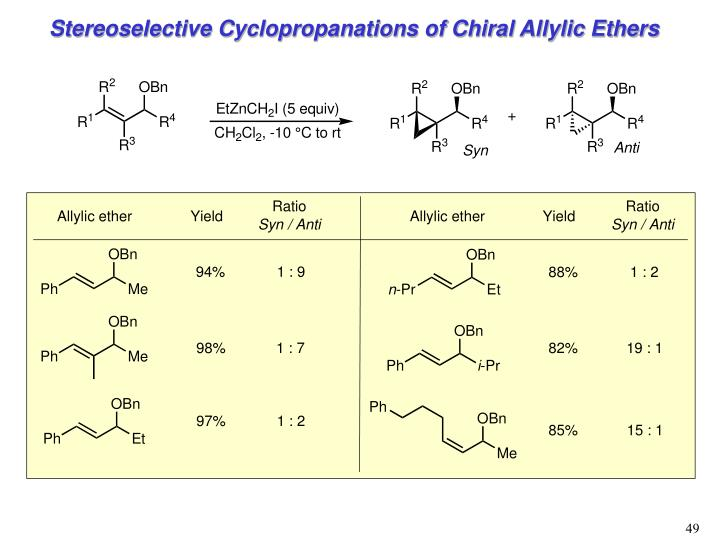 Stereoselective Cyclopropanations of Chiral Allylic Ethers