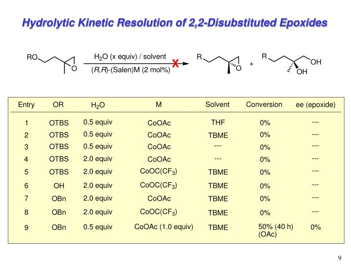 Hydrolytic Kinetic Resolution of 2,2-Disubstituted Epoxides