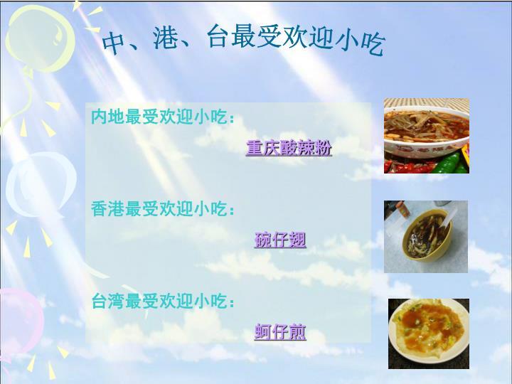 中、港、台最受欢迎小吃