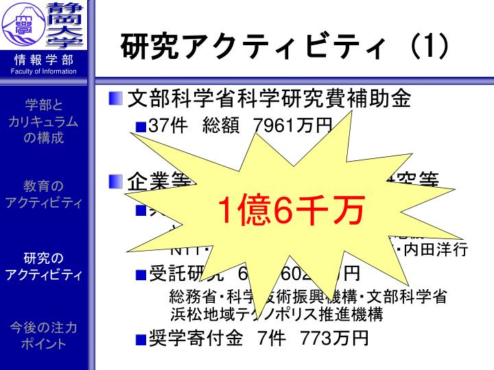 研究アクティビティ(