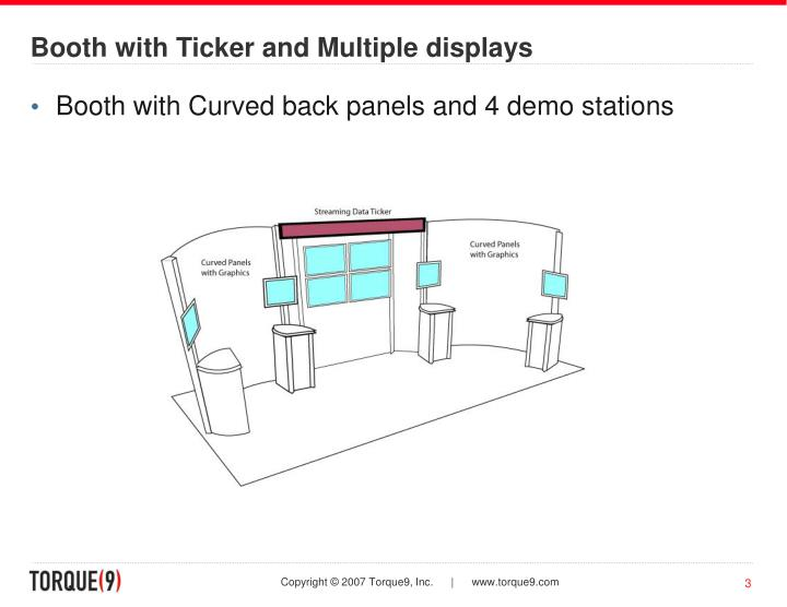 Booth with ticker and multiple displays