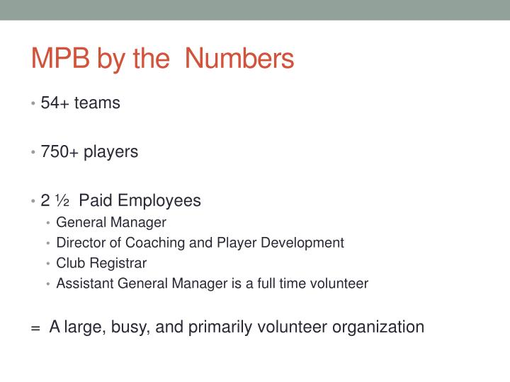 MPB by the  Numbers