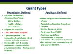 grant types