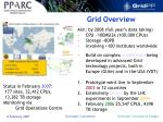 grid overview