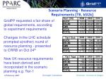 scenario planning resource requirements tb ksi2k