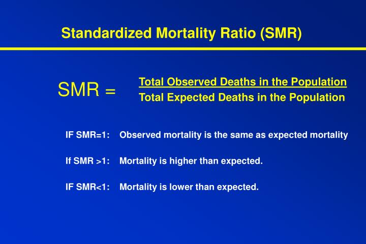 Standardized Mortality Ratio (SMR)