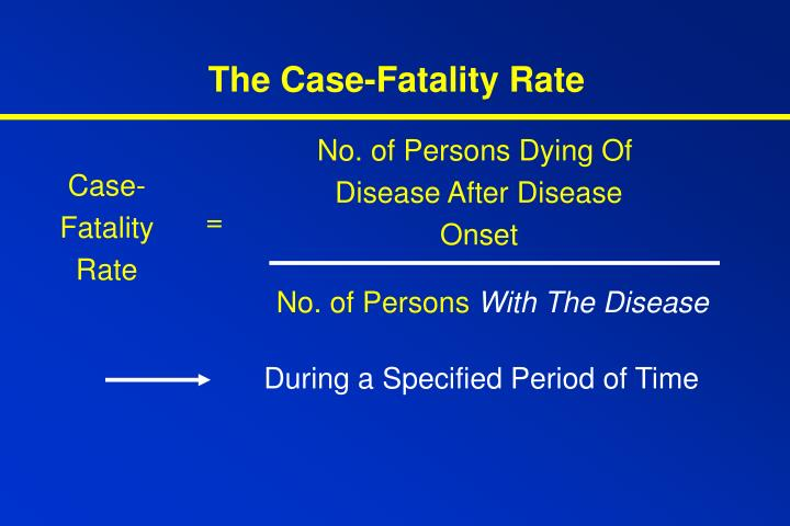 The Case-Fatality Rate