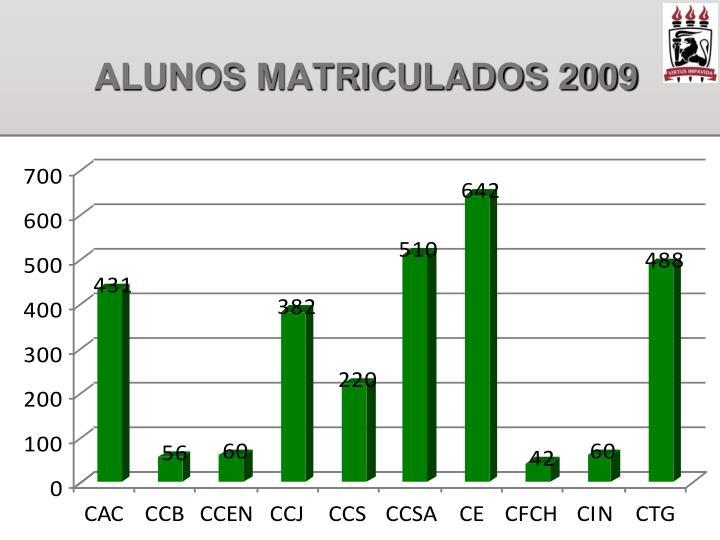 ALUNOS MATRICULADOS 2009
