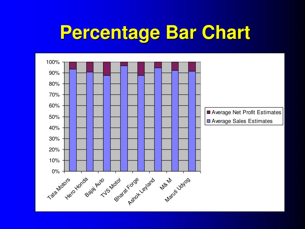 PPT - Chapter 3 Presentation of Data PowerPoint Presentation