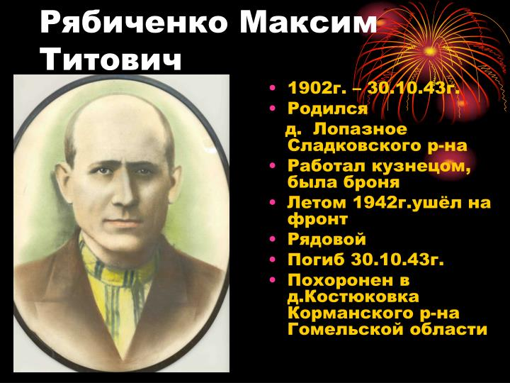 Рябиченко Максим Титович