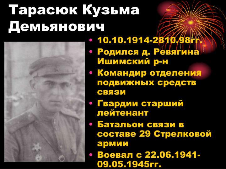Тарасюк Кузьма Демьянович