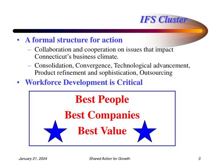 Ifs cluster