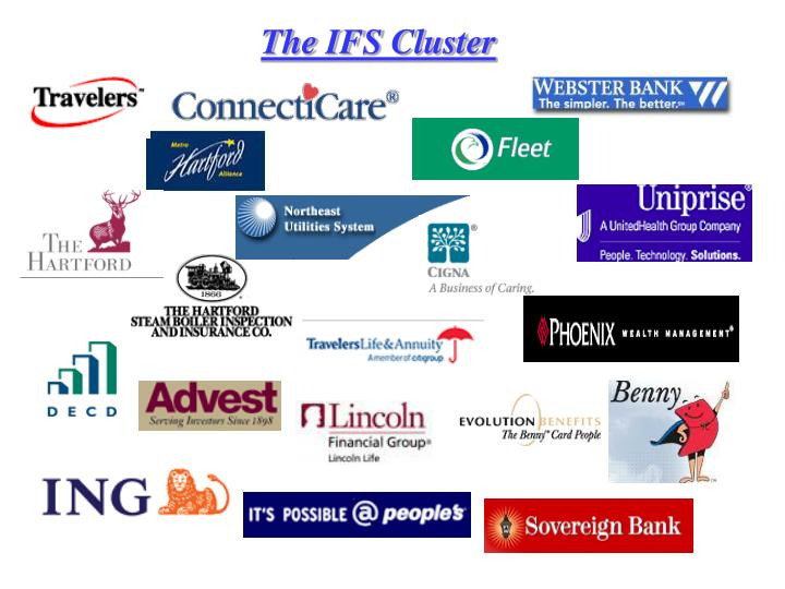 The IFS Cluster