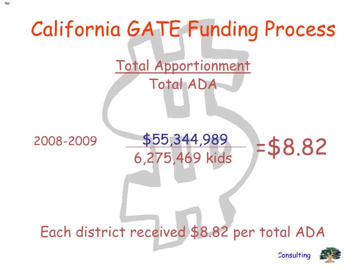 California GATE Funding Process
