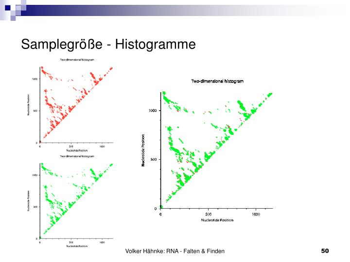Samplegröße - Histogramme