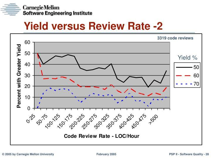 Yield versus Review Rate -2