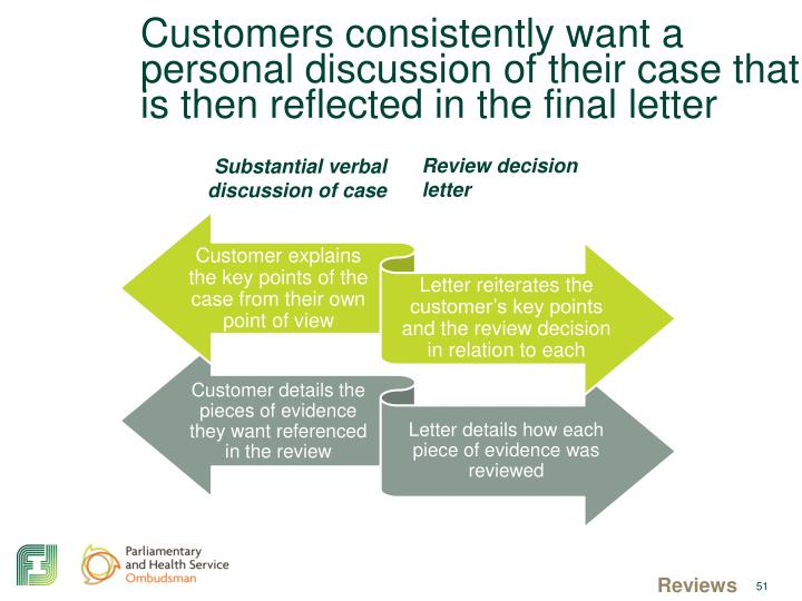 Customers consistently want a personal discussion of their case that is then reflected in the final letter