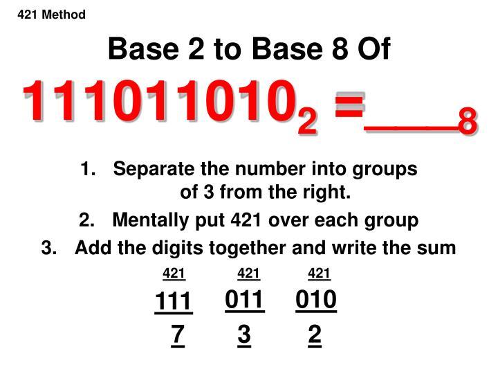 421 Method