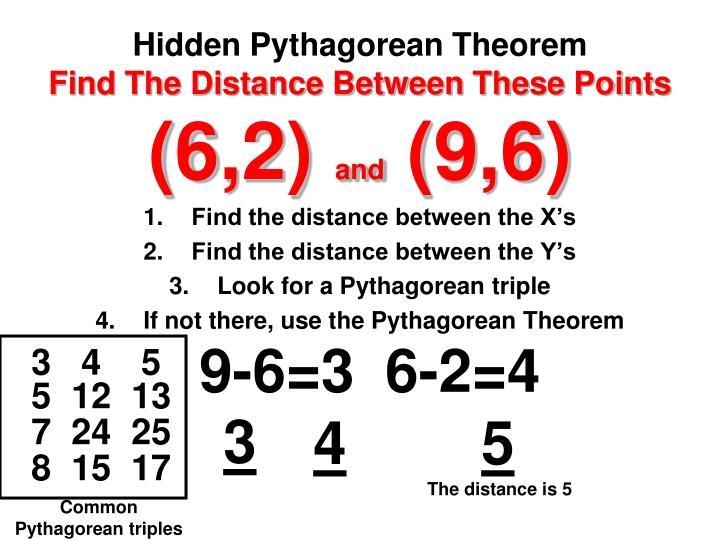 Hidden Pythagorean Theorem