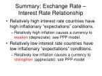 summary exchange rate interest rate relationship
