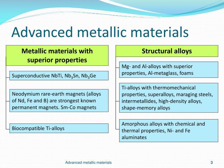 Advanced metallic materials1