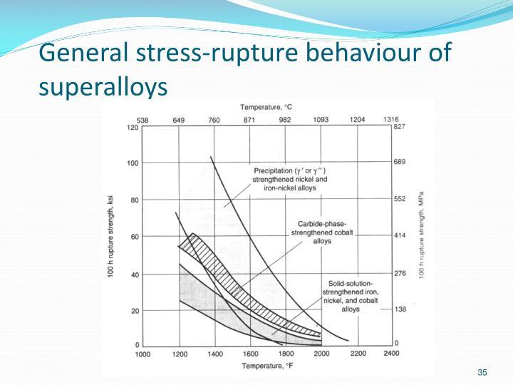 General stress-rupture behaviour of superalloys