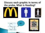 discuss each graphic in terms of the probe what is reading